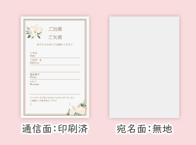 結婚式招待状返信宛名